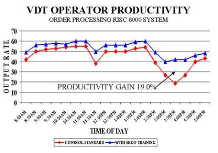 Case Study - Productivity Gains_2