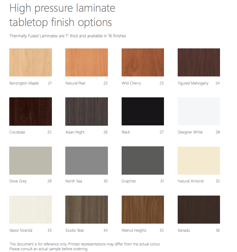 upCentric Laminate Colors